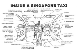 This photo was borrowed from http://nateniale.blogspot.sg/2011/06/inside-singapore-taxi.html